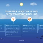 SmartSea's objectives and expected results image:  SmartSea